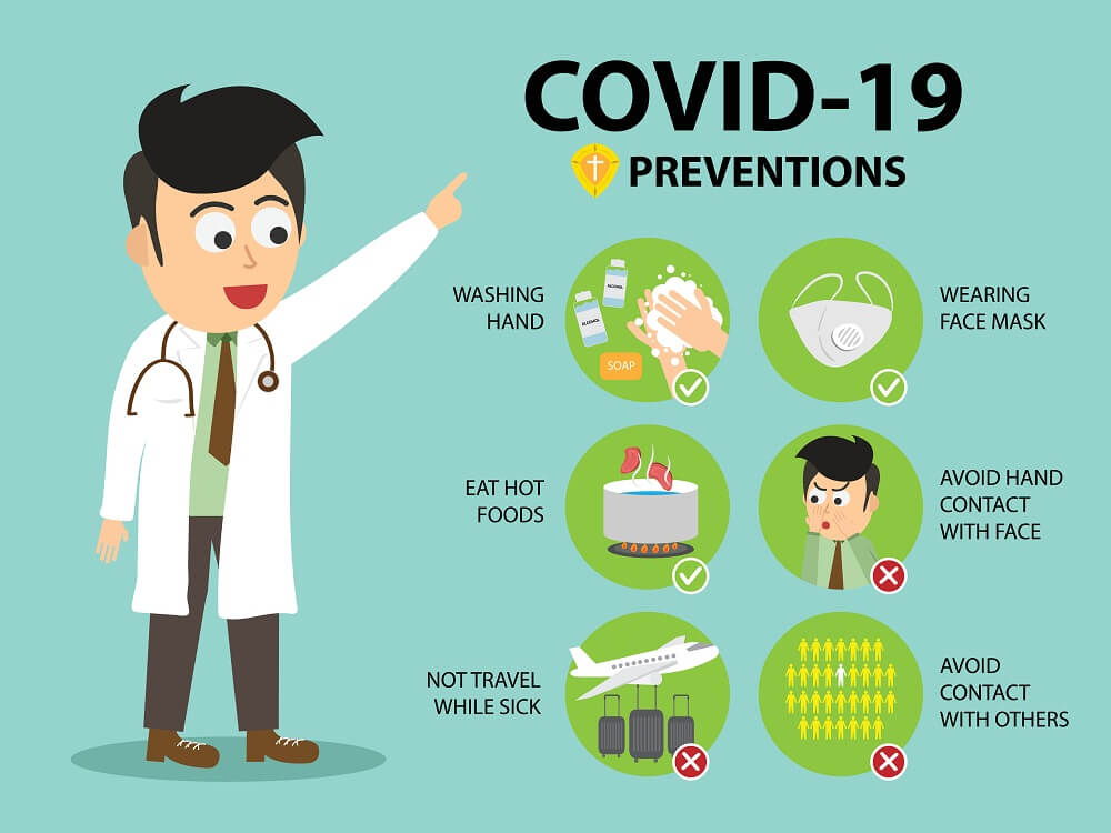 COVID-19 preventions