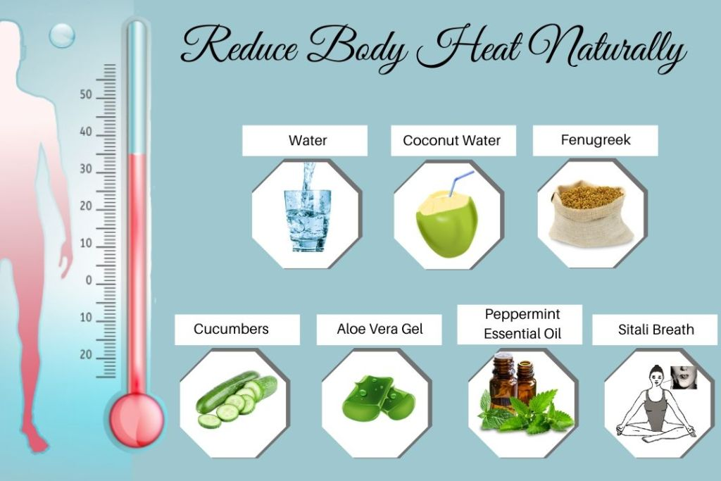 Reduce Body Heat Naturally