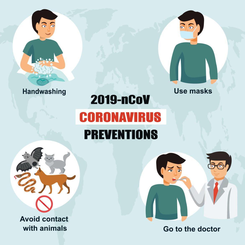corona preventions