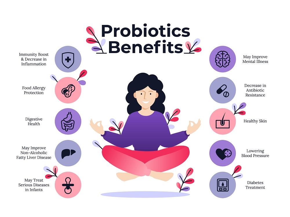 probiotics immunity-