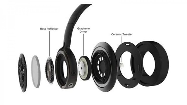 Exploded view of helmet components