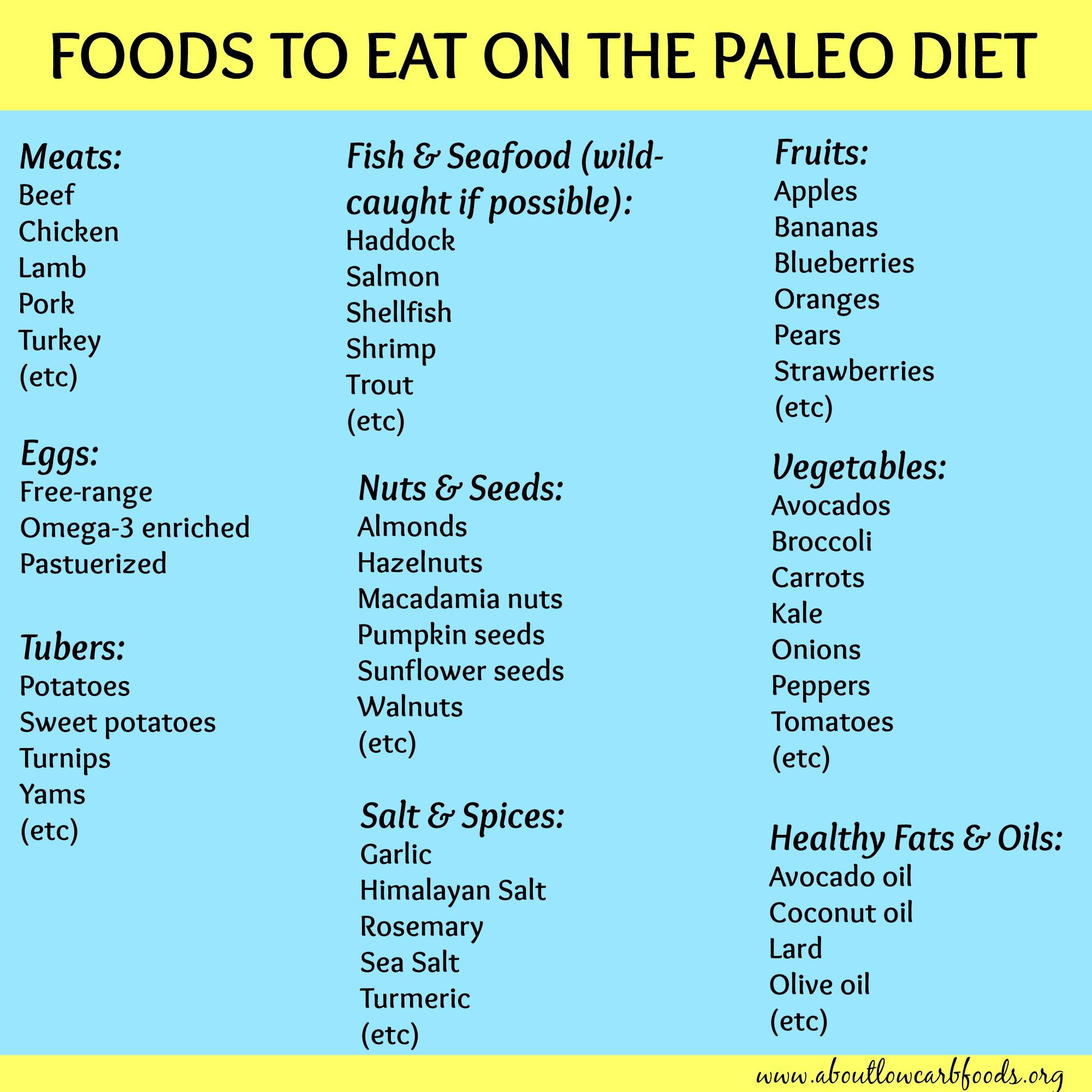 The Origin Of Paleo Diet plan