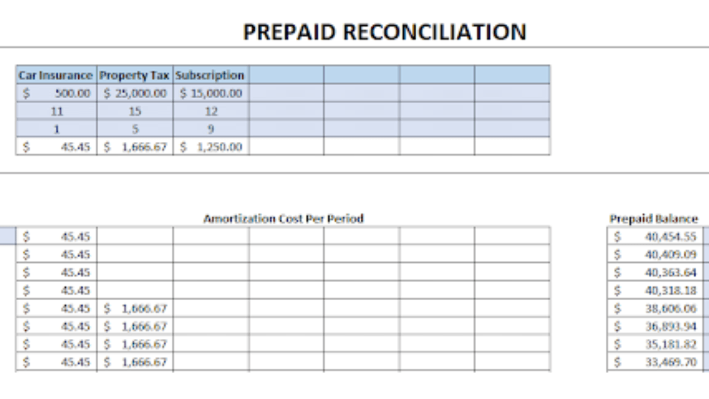 Prepaid Expenses Template