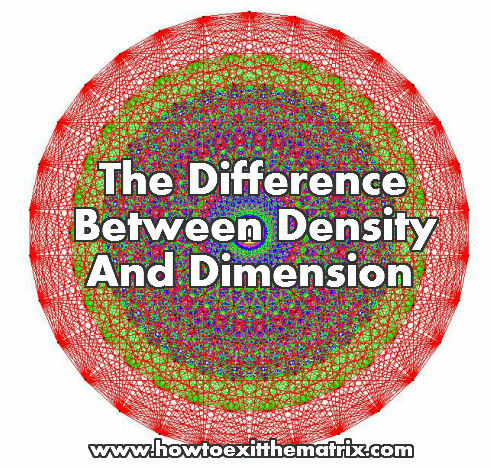 density and dimension