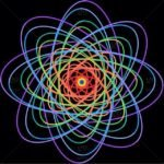 How to find electrons
