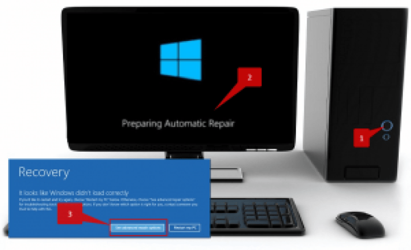 Automatischer Reparaturmodus in Windows