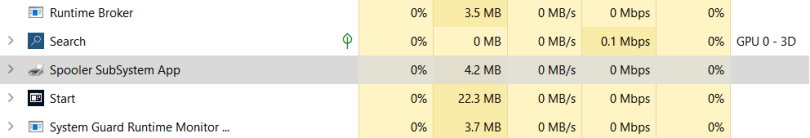 spoolsv.exe in Task Manager