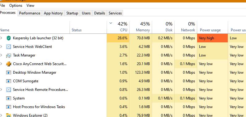 Kaspersky high CPU usage