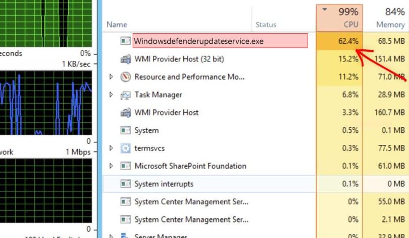 Windowsdefenderupdateservice.exe Windows Process
