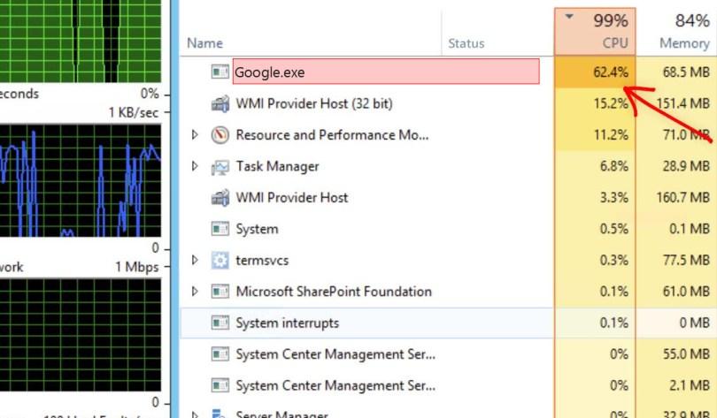 Google.exe Windows Process