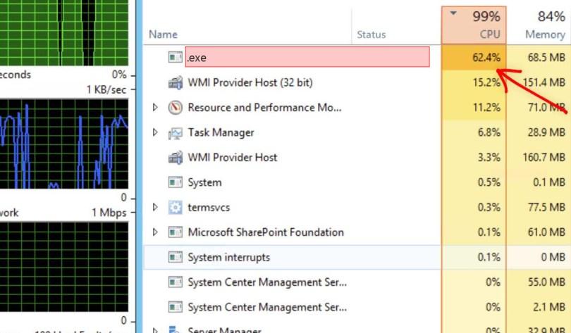+.exe Windows Process