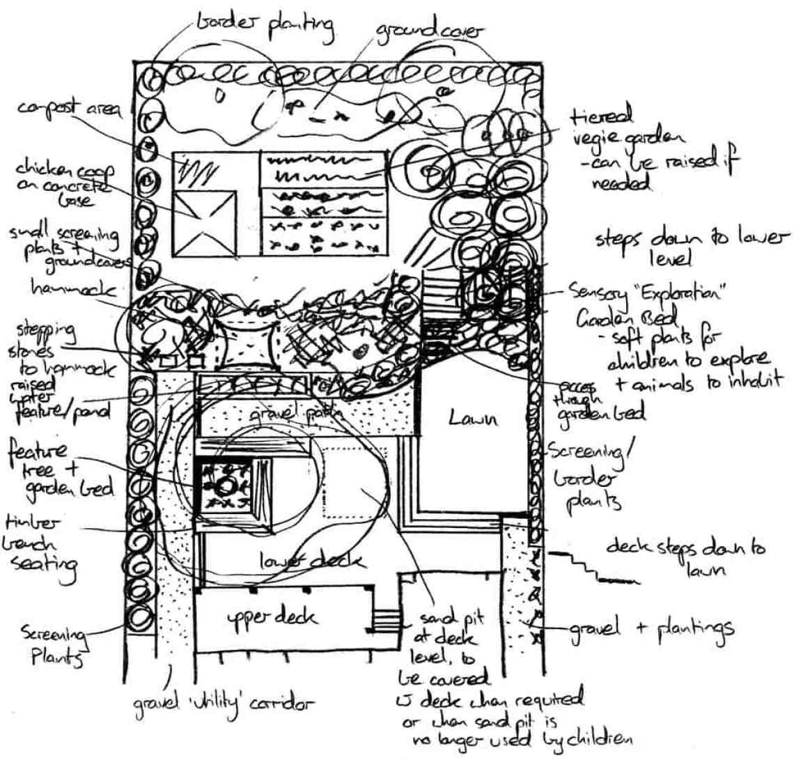 Refine Sketches - The Garden Design Process - How To Garden ... on drawing kitchen, drawing furniture plans, drawing addition plans, drawing tree house plans, drawing patio plans, driveway drawing plans, drawing easel plans, drawing bbq plans, drawing electrical plans, drawing small house plans, basement drawing plans, drawing construction plans, drawing desk plans, drawing balcony plans, civil engineering drawing plans, drawing deck plans, drawing city plans, drawing restaurant plans, drawing house floor plans, drawing horse plans,