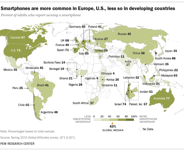 Pakistanis own smartphones