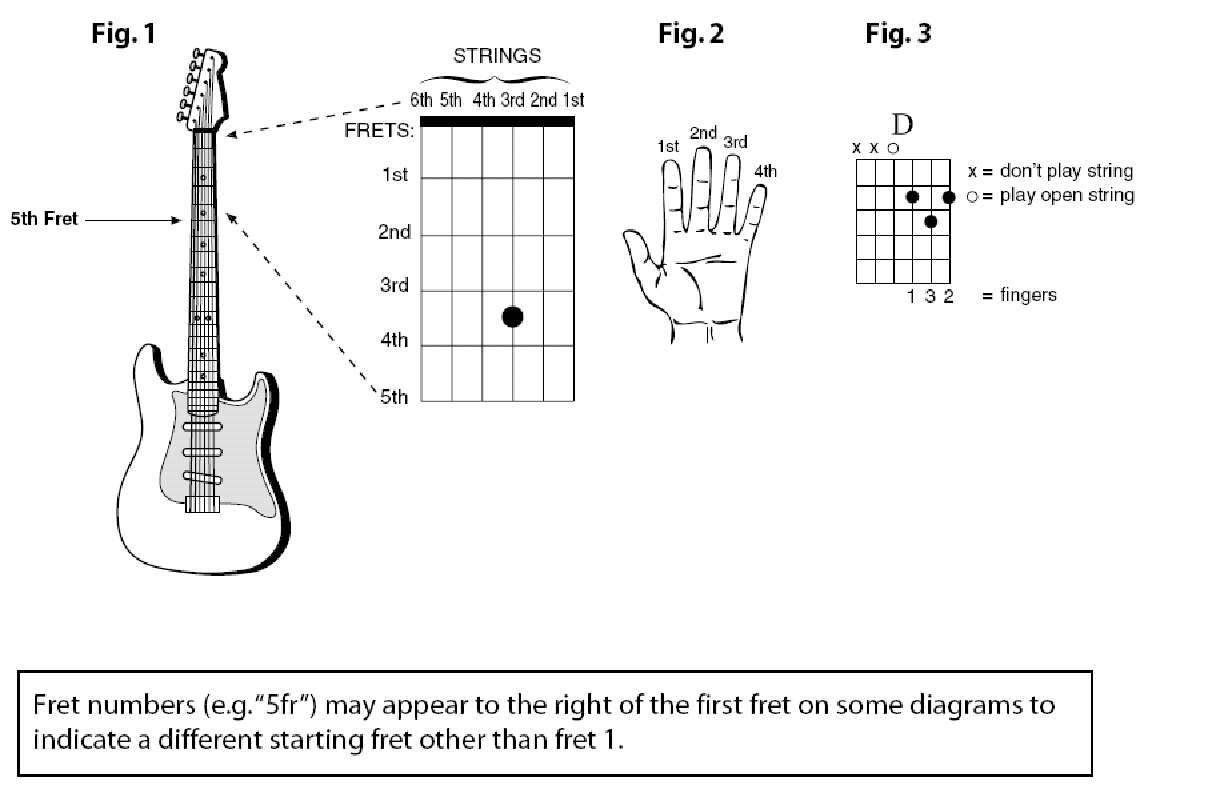 Images About How To Learn To Play Guitar On
