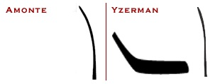 hockey stick curves by amonte and yzerman