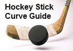 Complete Guide to the Hockey Stick Curve