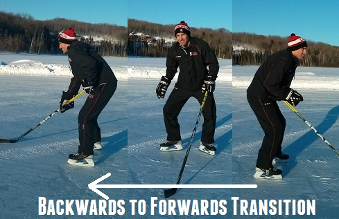backwards to forwards transition hockey