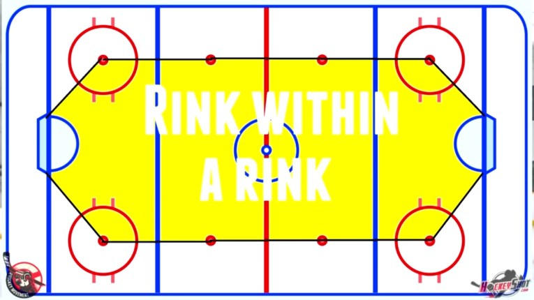 rink-within-a-rink