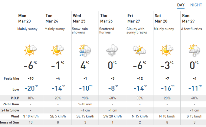 Sigh.... another cold week..
