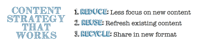 Reduce Reuse Recycle content strategy