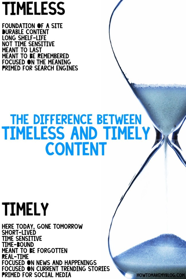 Timeless vs timely content