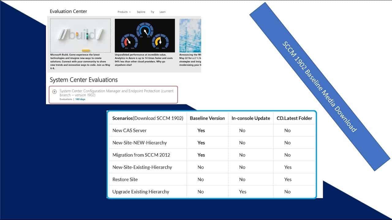 Download SCCM 1902 Baseline Version Free