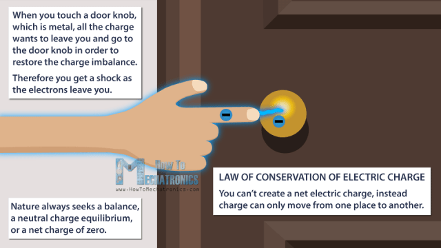 Static Electricity Shock - Why Do We Get Zapped on a Door Knob