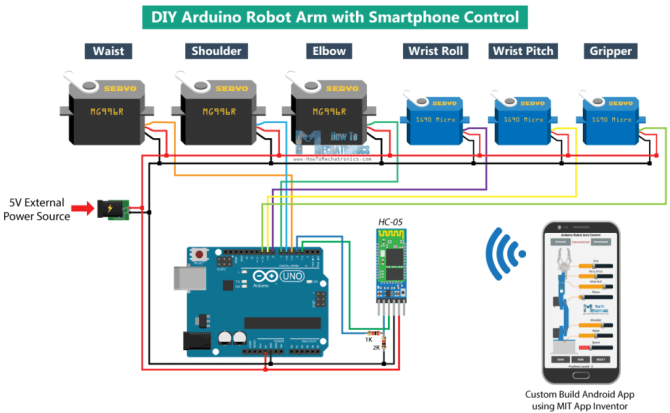 diy arduino robot arm with smartphone control