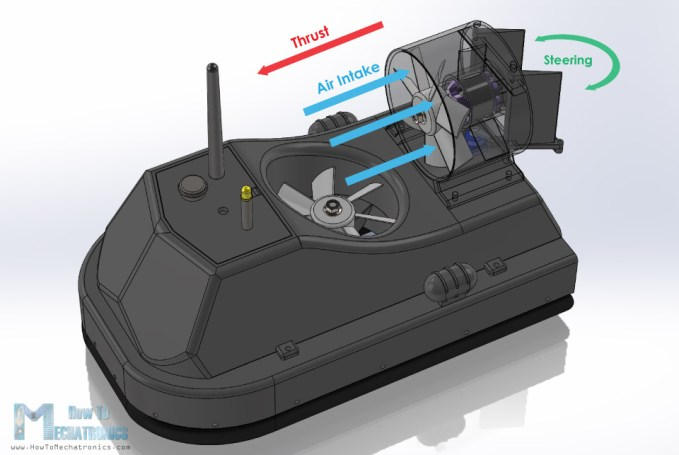 DIY Arduino RC Hovercraft - Working Principle