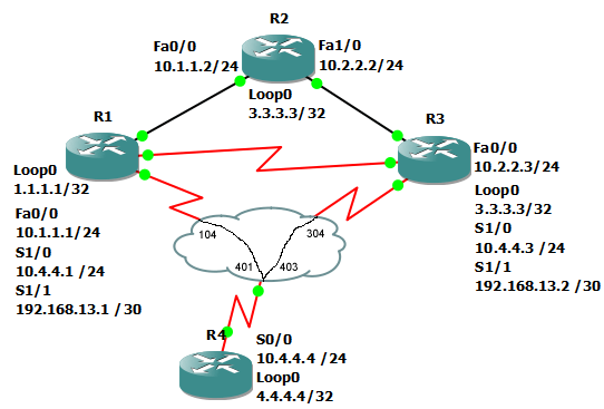 auto-cost reference-bandwidth