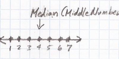 median4