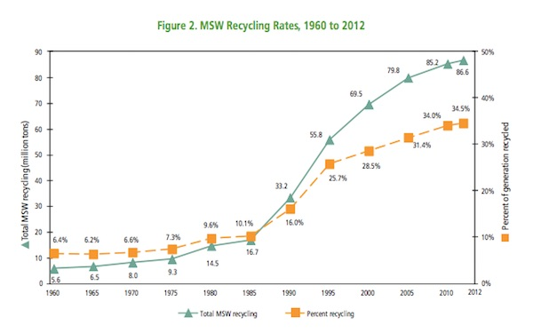 mswrecycling