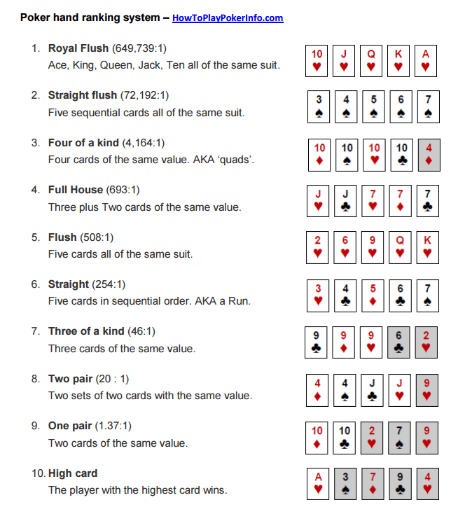 Texas Holdem Scoring