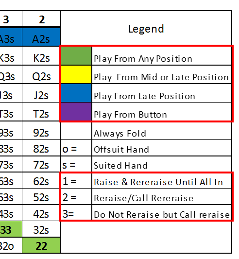 Solidworks dimension slot length