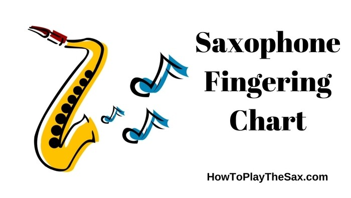 Saxophone Fingering Chart | Saxophone Fingering Chart Howtoplaythesax Com
