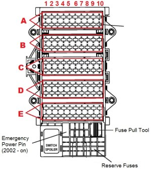2003 Maserati Coupe Fuse Box | Online Wiring Diagram