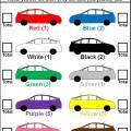 What Colour Is That Car Score Sheet