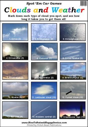 Cloud-spotting Game Sheet