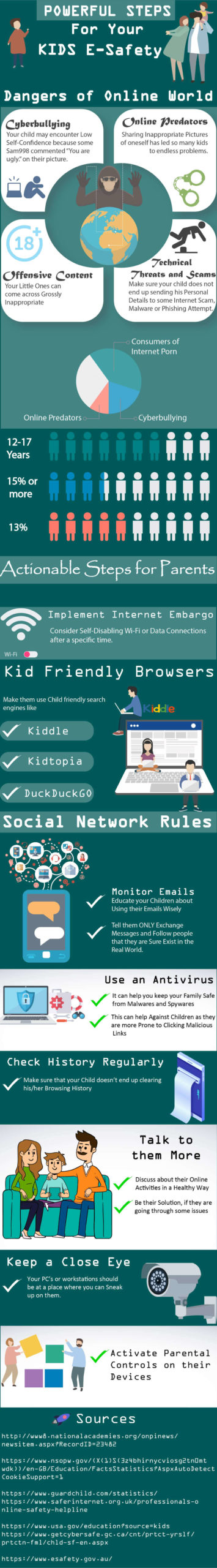 Kids Esafety Infographic