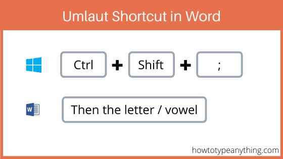 Umlaut shortcut for Word