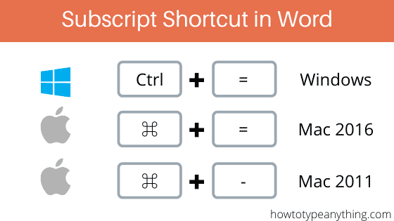 Subscript shortcut in Word