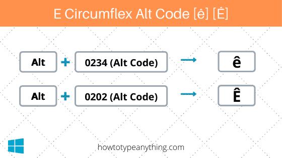 e circumflex alt code