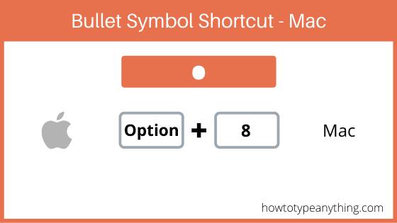 Bullet point keyboard shortcut for Mac