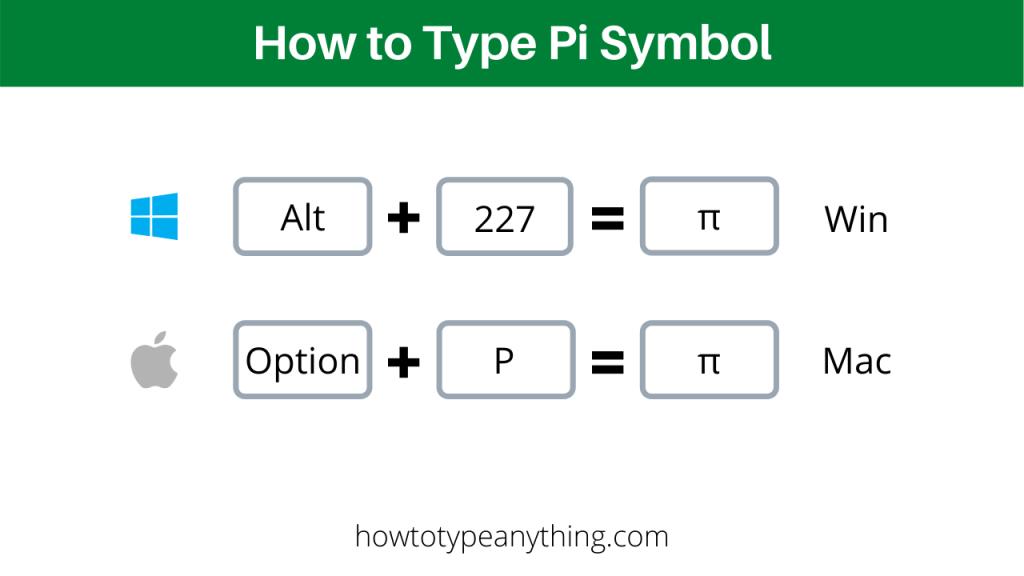 pi symbol on keyboard shortcuts for Windows and Mac