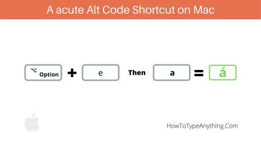 """a acute"" alt code for Mac"