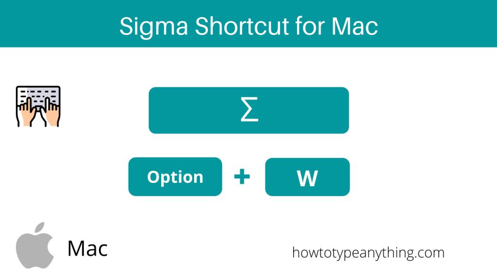 sigma shortcut for Mac
