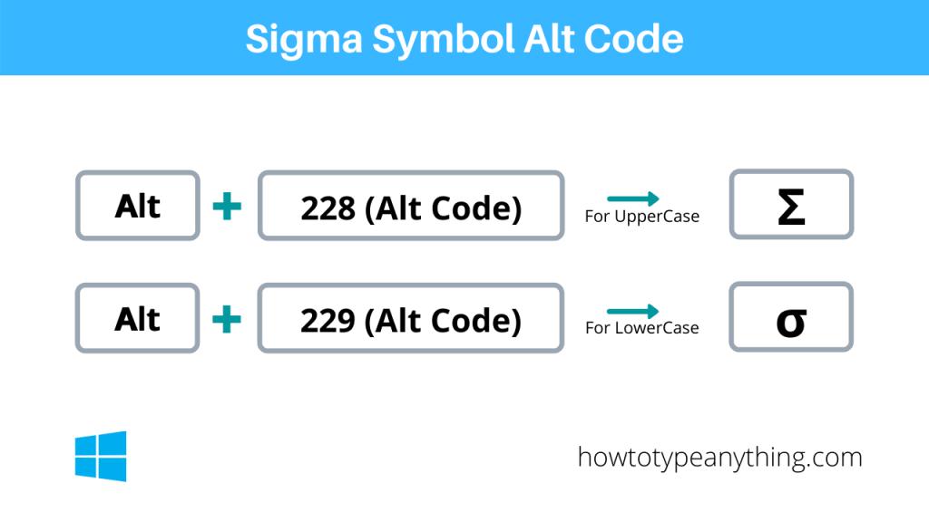 sigma alt code for windows