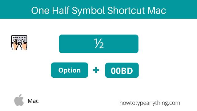 1/2 Half shortcut on Mac