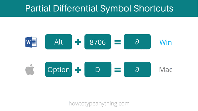 ∂ partial differential symbol alt code for both Windows and Mac