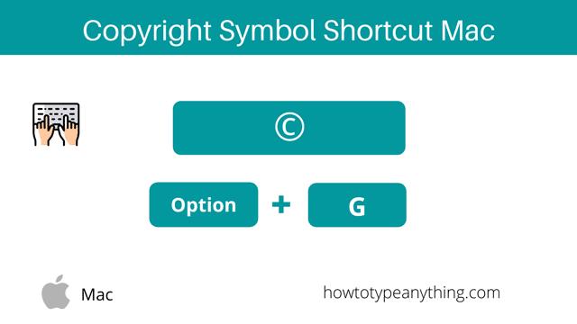 copyright symbol keyboard shortcut on Mac